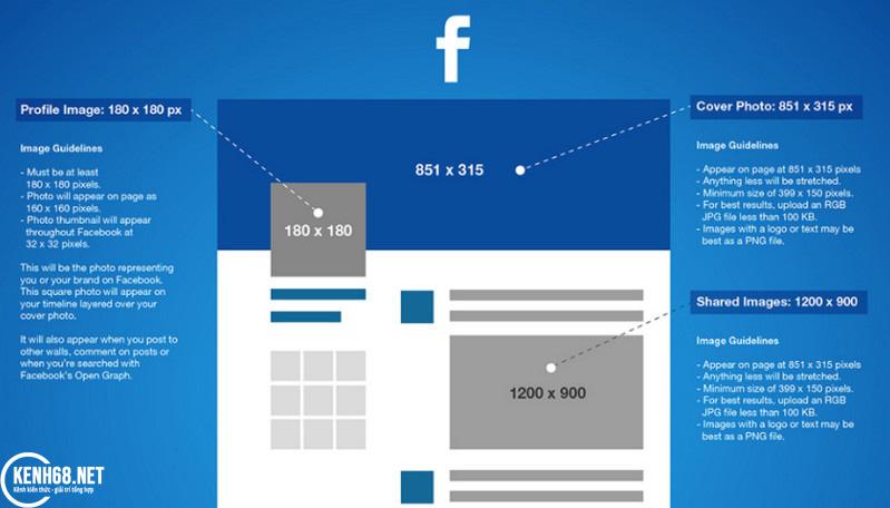 kích thước ảnh bìa facebook - kích thước ảnh đại diện facebook 01