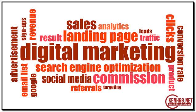 tìm hiểu digital marketing là gì