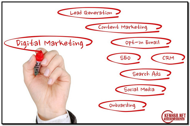 digital marketing là gì? Các hình thức digital marketing