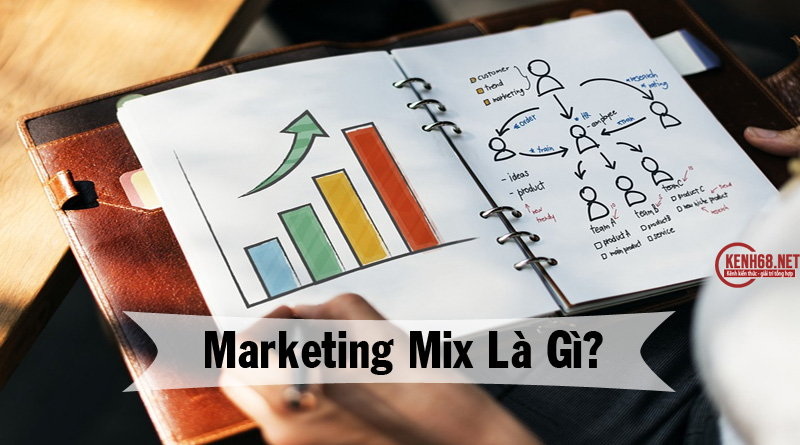 marketing mix là gì
