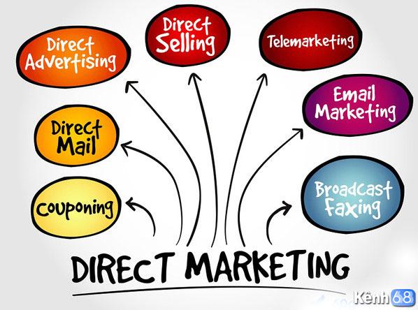 Các loại marketing trực tiếp phổ biến hiện nay