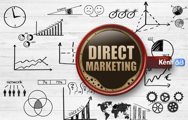 tìm hiểu về marketing trực tiếp là gì - Direct Marketing là gì?