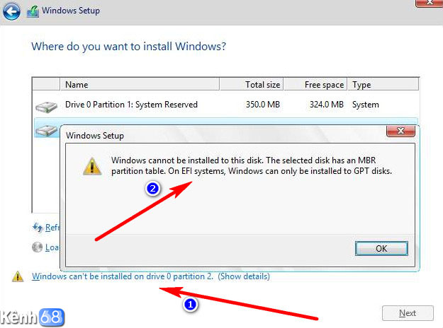 lỗi Windows cannot be installed to this disk. The selected disk has an MBR partition table. On UEFI systems, Windows can only be installed to GPT disks