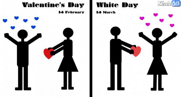 Valentine trắng ai tặng quà cho ai?