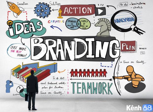 Vai trò của CMO là gì?