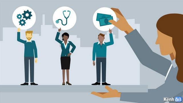 tầm quan trọng của HR trong doanh nghiệp là gì
